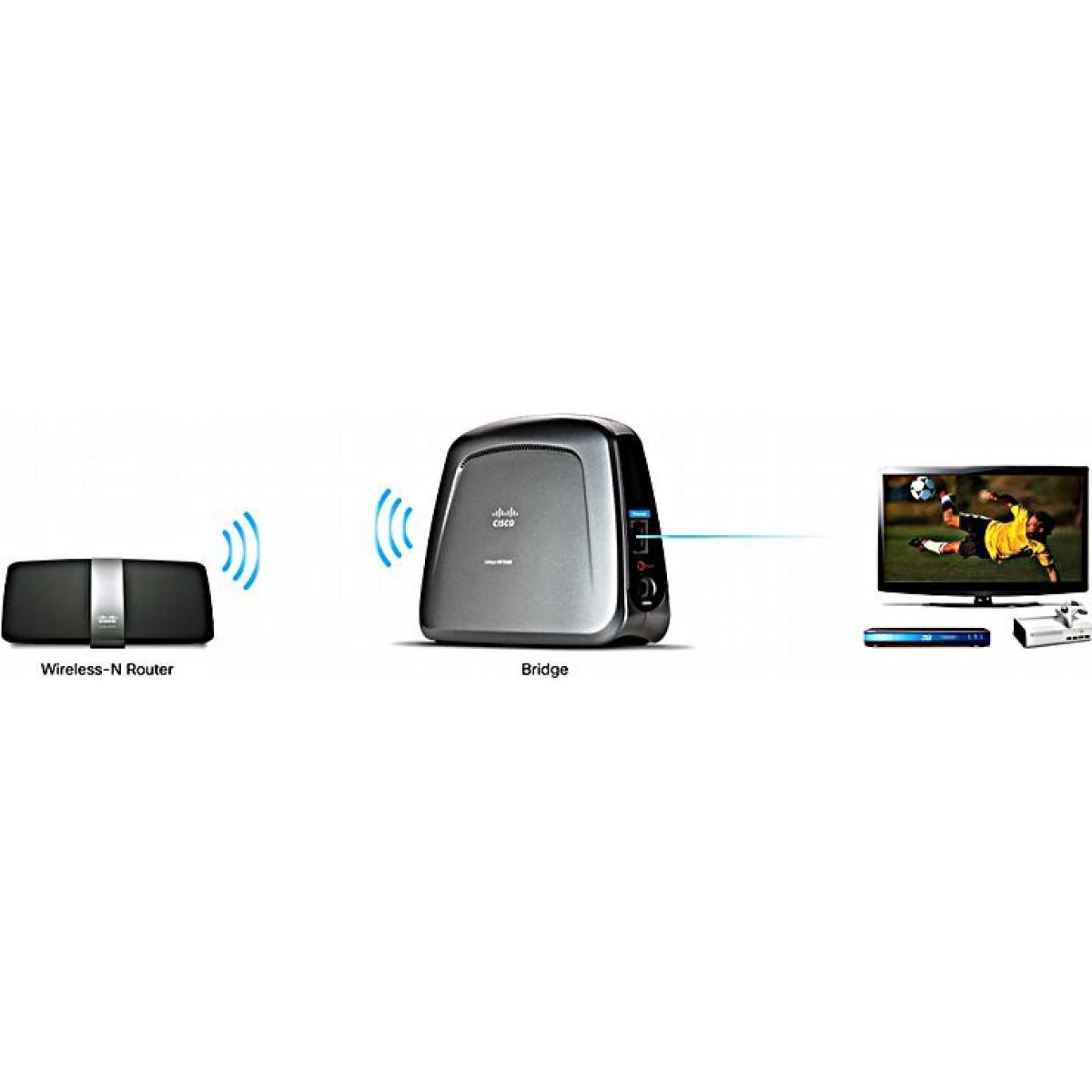 Linksys Wireless-N Ethernet Bridge with Dual-Band
