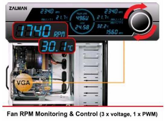 Zalman ZM-MFC3 Fan Speed Controller