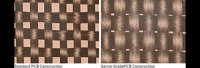 Server Grade PCB
