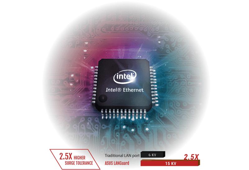 z390 gigabit intel ethernet